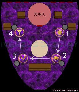 D2 レイドリヴァイアサン 攻略情報:王座 Map|iVerzuS Destiny