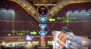 D2 レイドリヴァイアサン 攻略情報:ガントレット8|iVerzuS Destiny