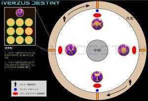 D2 レイドリヴァイアサン 攻略情報:ガントレットマップ|iVerzuS Destiny